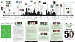 TC History Timeline